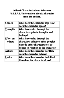 Indirect Characterization S.T.E.A.L. Method - Handout