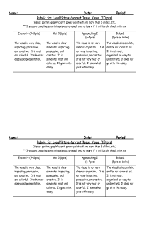 Current Issues Visual Rubric