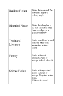 Fiction Genre Sort