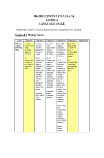 Idaho State Standards - Language (6th Grade)